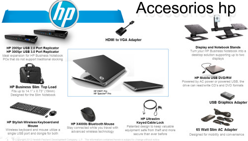 Accesorios-hp-Laptops-hp-refacciones-hp-teclados-hp-mouse-hp-dockings-hp.